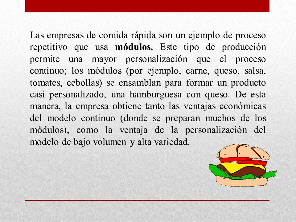 Las empresas de comida rápida son un ejemplo de proceso repetitivo que usa módulos. Este tipo de producción permite una mayor personalización que el p