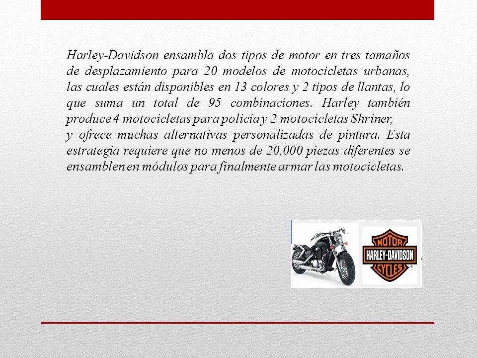 Harley-Davidson ensambla dos tipos de motor en tres tamaños de desplazamiento para 20 modelos de motocicletas urbanas, las cuales están disponibles en 13 colores y 2 tipos de llantas, lo que suma un total de 95 combinaciones.
