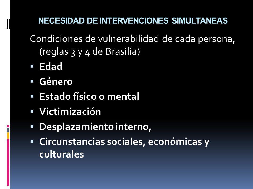 INTRA-INSTITUCIONALES Defensorías Civiles y/o las Defensorías Juzgados Penales en lo Correccional Juzgados Penales de Instrucción