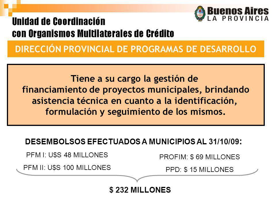 CONDICIONES FINANCIERAS Tasa de interés: 4% ANUAL FIJA MONEDA: U$S Período de gracia: 360/180 días PORCENTAJE DE FINANCIAMIENTO 75% / 90% Garantía y medio de pago: COPARTICIPACIÓN Cantidad de cuotas: 48 / 54 MENSUALES PROFIM - Decreto 2735/04