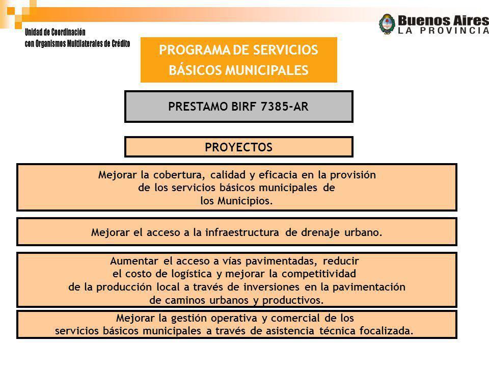 PROGRAMA DE SERVICIOS BÁSICOS MUNICIPALES PRESTAMO BIRF 7385-AR PROYECTOS Mejorar la cobertura, calidad y eficacia en la provisión de los servicios básicos municipales de los Municipios.