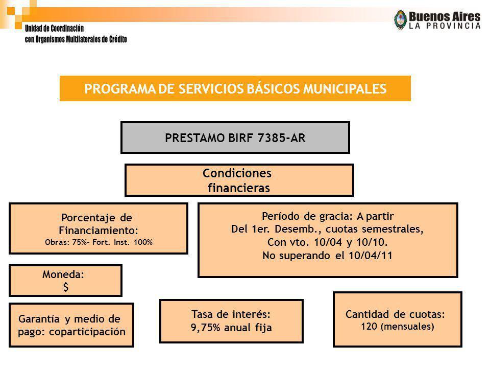 PROGRAMA DE SERVICIOS BÁSICOS MUNICIPALES PRESTAMO BIRF 7385-AR Condiciones financieras Porcentaje de Financiamiento: Obras: 75%- Fort.