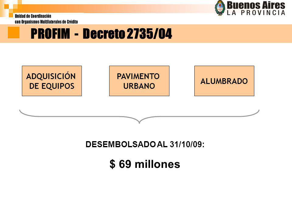 ADQUISICIÓN DE EQUIPOS PAVIMENTO URBANO ALUMBRADO DESEMBOLSADO AL 31/10/09: $ 69 millones