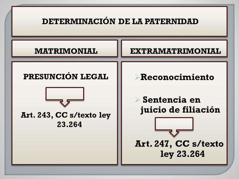 MATRIMONIAL EXTRAMATRIMONIAL PRESUNCIÓN LEGAL Art. 243, CC s/texto ley 23.264 PRESUNCIÓN LEGAL Art. 243, CC s/texto ley 23.264 Reconocimiento Sentenci