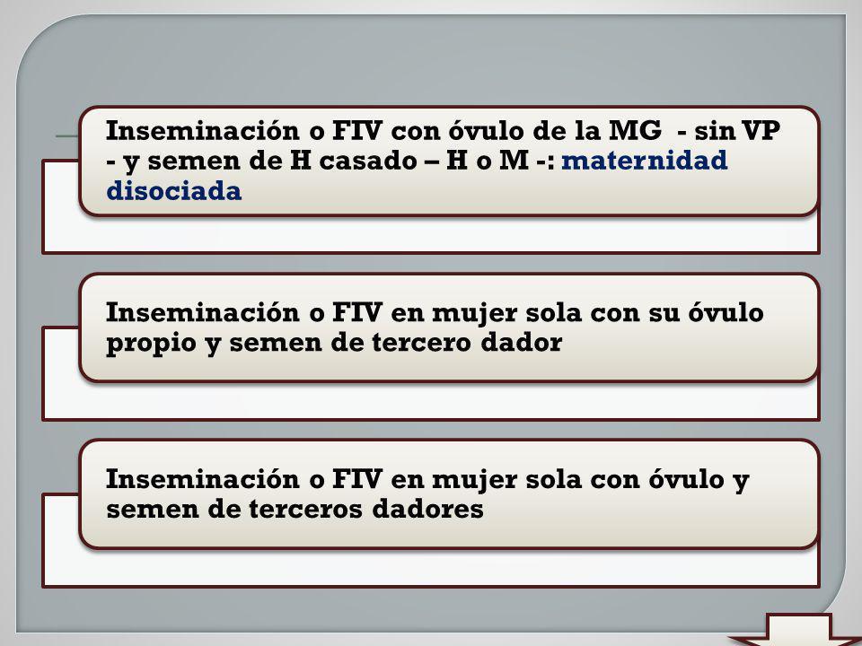 Inseminación o FIV con óvulo de la MG - sin VP - y semen de H casado – H o M -: maternidad disociada Inseminación o FIV en mujer sola con su óvulo pro