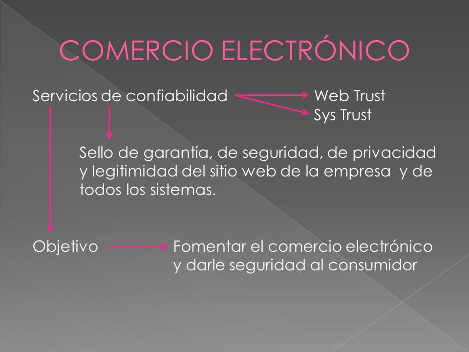 Servicios de confiabilidadWeb Trust Sys Trust Sello de garantía, de seguridad, de privacidad y legitimidad del sitio web de la empresa y de todos los