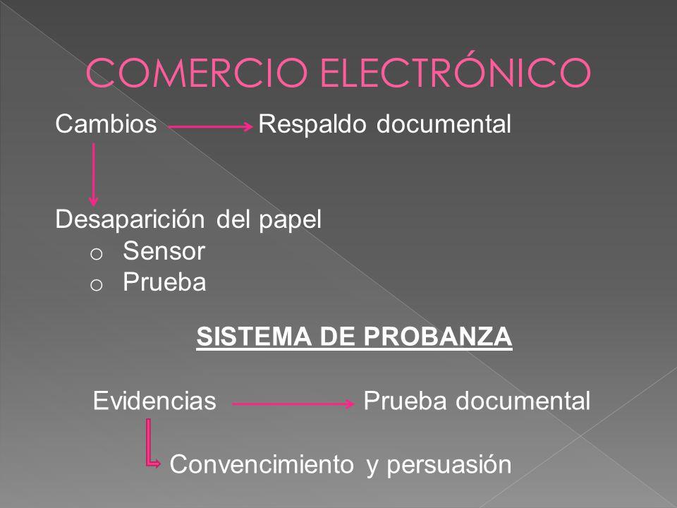 CambiosRespaldo documental Desaparición del papel o Sensor o Prueba SISTEMA DE PROBANZA EvidenciasPrueba documental Convencimiento y persuasión