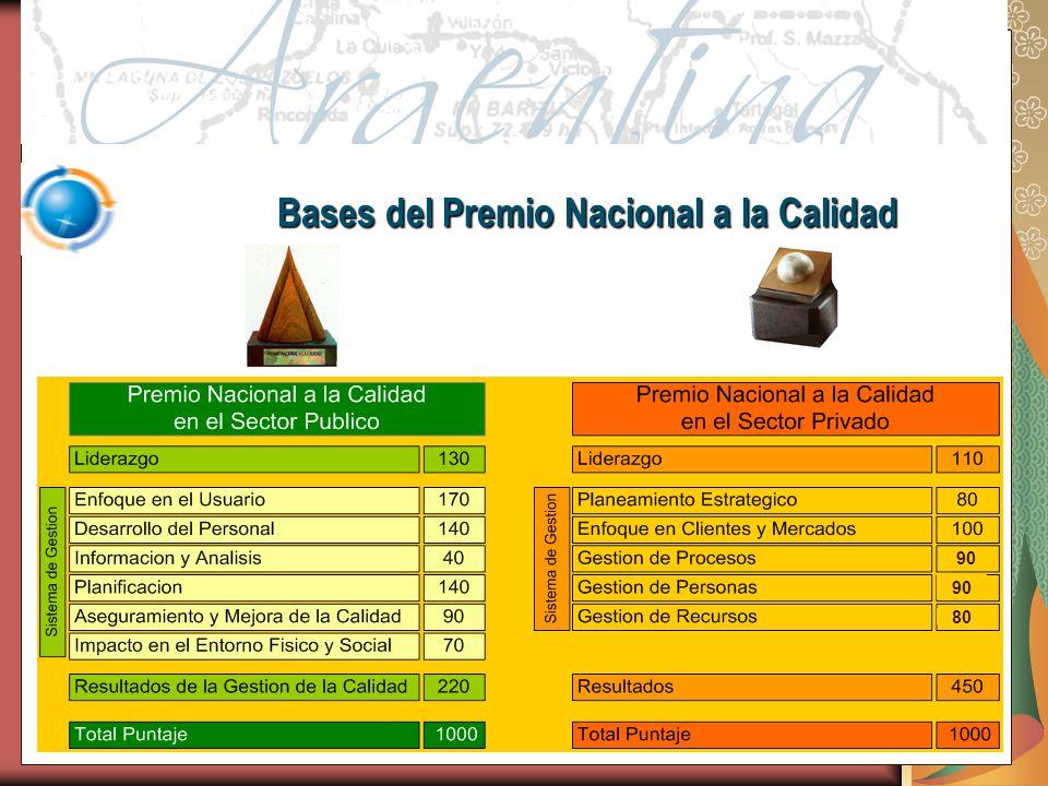 Bases del Premio Nacional a la Calidad 90 80