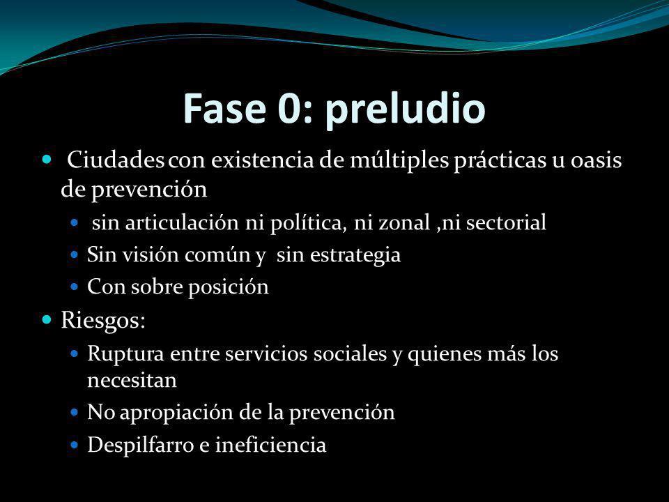 Fase 0: preludio Ciudades con existencia de múltiples prácticas u oasis de prevención sin articulación ni política, ni zonal,ni sectorial Sin visión c