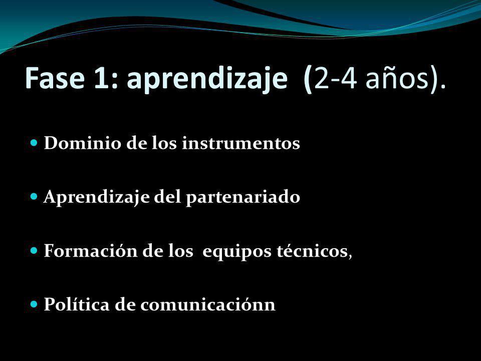Fase 1: aprendizaje (2-4 años). Dominio de los instrumentos Aprendizaje del partenariado Formación de los equipos técnicos, Política de comunicaciónn