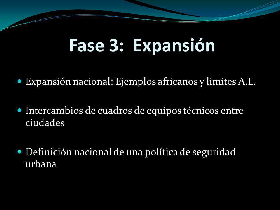 Fase 3: Expansión Expansión nacional: Ejemplos africanos y limites A.L. Intercambios de cuadros de equipos técnicos entre ciudades Definición nacional