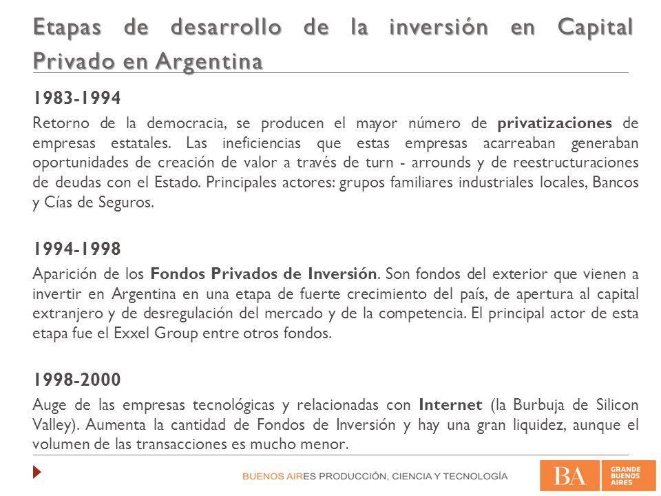 2001-2003 Se produce una fuerte reestructuración de la industria del Private Equity.