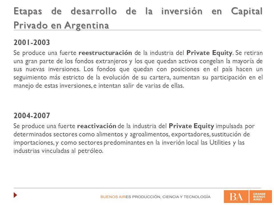 2008-2009 Se produce la Crisis del Campo en la Argentina y se exterioriza un freno en la Economía Local que ya se venía perfilando desde el año anterior.