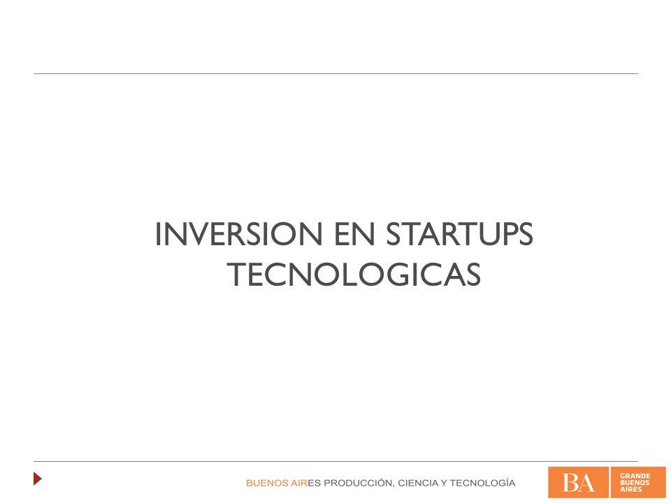 The Lean Startup – Eric Ries Minimize Uncertainty Create an MVP (Minimum Viable Product)