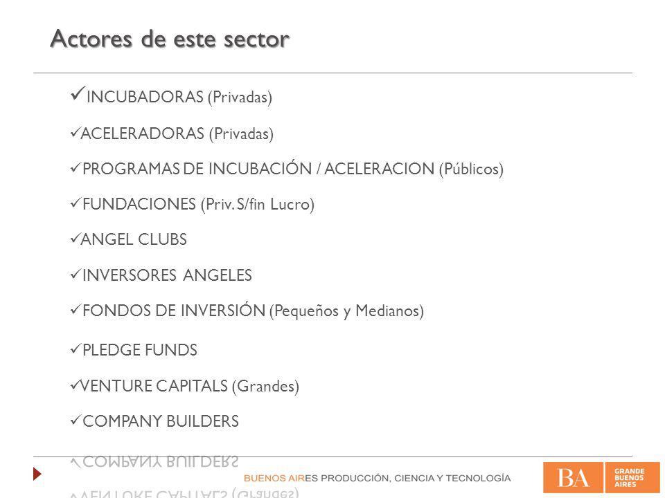 Incubadoras/Aceler Centros y Programas VCs y otros fondos Angeles y A.