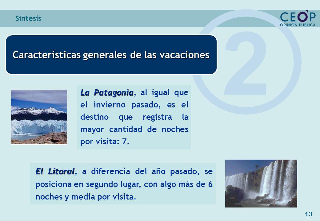 13 Síntesis Características generales de las vacaciones 2 La Patagonia La Patagonia, al igual que el invierno pasado, es el destino que registra la mayor cantidad de noches por visita: 7.