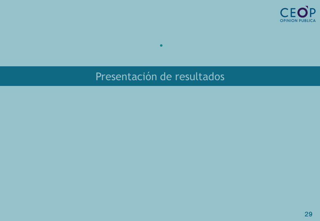 29 Presentación de resultados