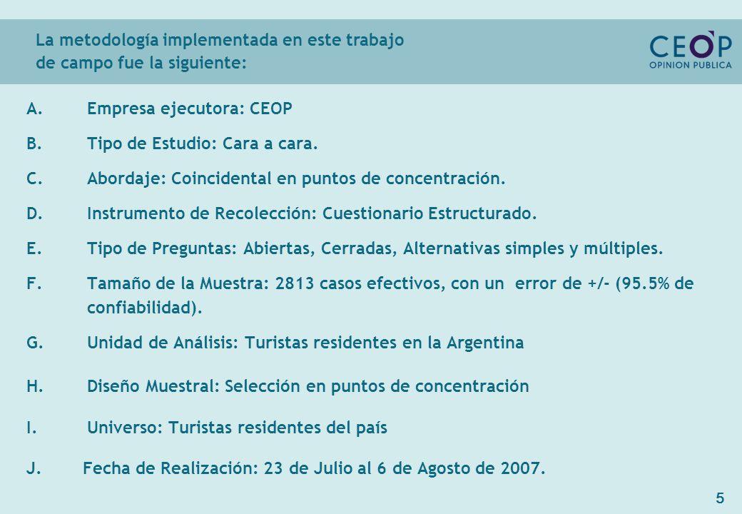 46 Tipo de transporte utilizado Base: 2813 casos (Total entrevistados) SEXOEDADLUGAR DE RESIDENCIA MASC.FEM.