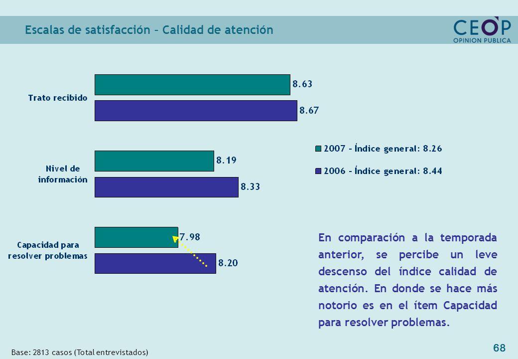 68 Escalas de satisfacción – Calidad de atención Base: 2813 casos (Total entrevistados) En comparación a la temporada anterior, se percibe un leve descenso del índice calidad de atención.