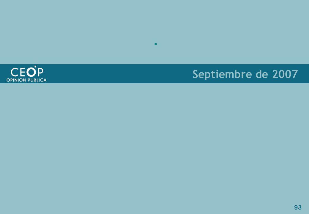 93 Septiembre de 2007