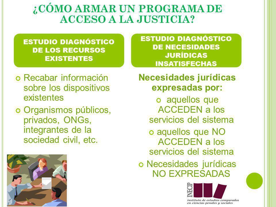 Recabar información sobre los dispositivos existentes Organismos públicos, privados, ONGs, integrantes de la sociedad civil, etc.