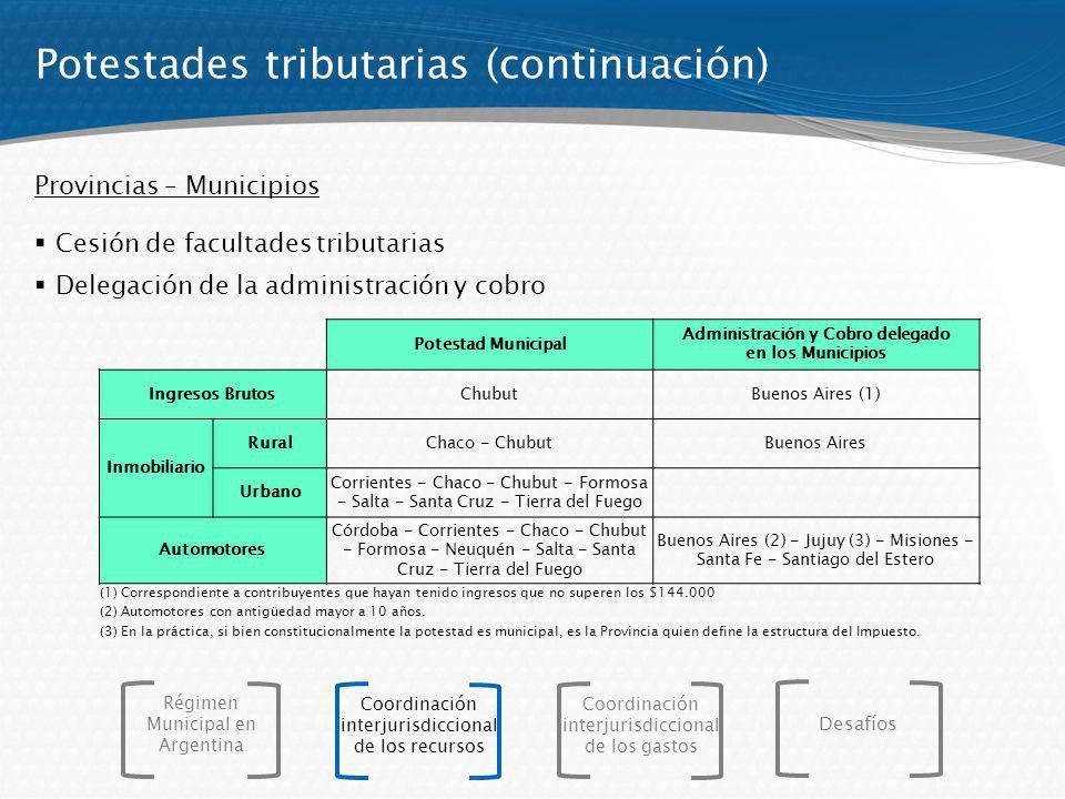 Provincias – Municipios Cesión de facultades tributarias Delegación de la administración y cobro Potestades tributarias (continuación) Coordinación in