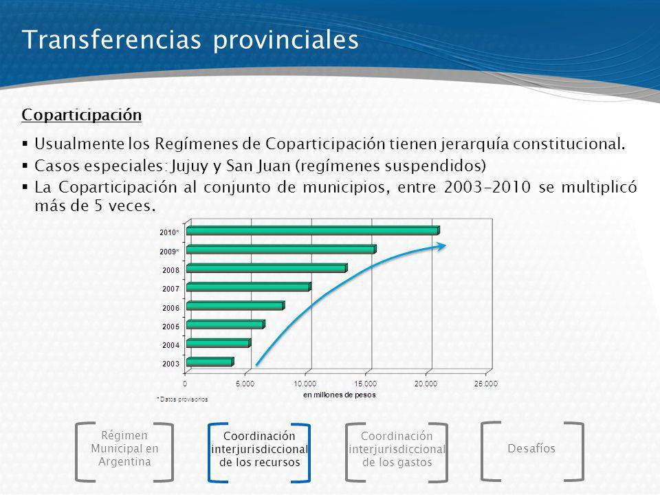 Coparticipación Usualmente los Regímenes de Coparticipación tienen jerarquía constitucional. Casos especiales: Jujuy y San Juan (regímenes suspendidos
