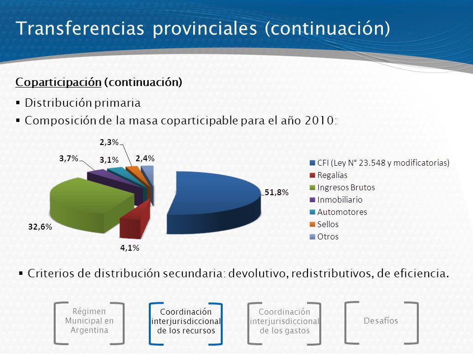 Coparticipación (continuación) Distribución primaria Composición de la masa coparticipable para el año 2010: Transferencias provinciales (continuación