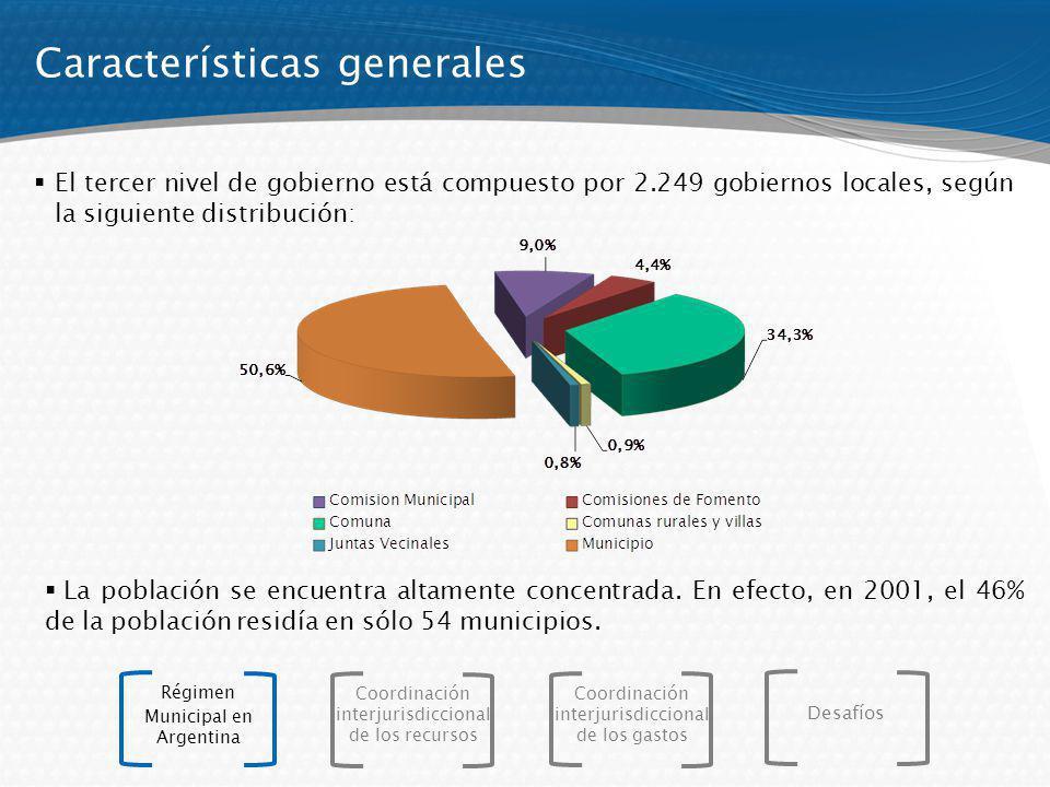 El tercer nivel de gobierno está compuesto por 2.249 gobiernos locales, según la siguiente distribución: Características generales La población se enc