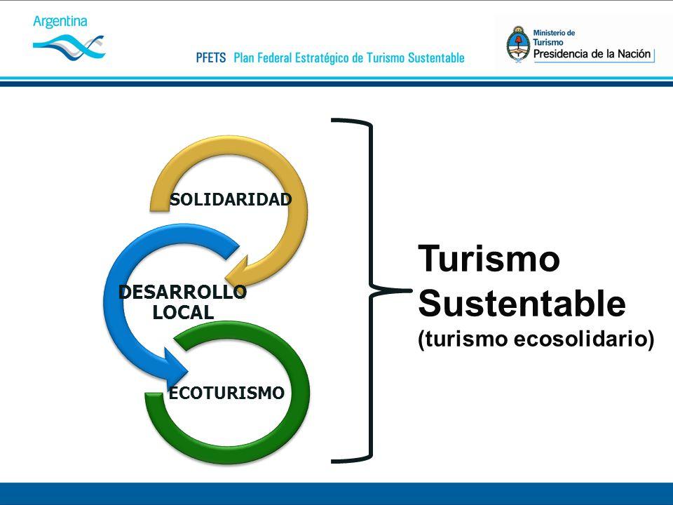 SOLIDARIDAD DESARROLLO LOCAL ECOTURISMO Turismo Sustentable (turismo ecosolidario)