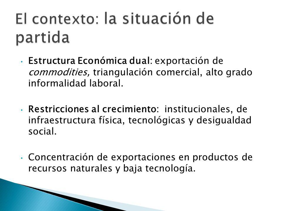 Nuevas formas de organización empresarial en la producción primaria Expansión de las fronteras agrícolas exportadoras de commodities.