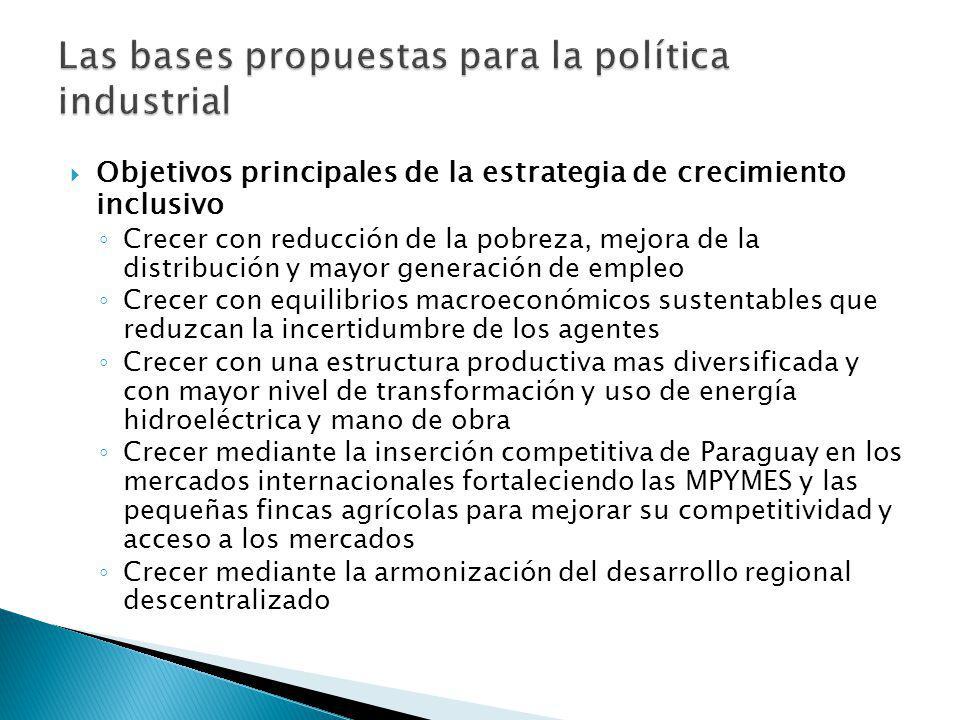 Objetivos principales de la estrategia de crecimiento inclusivo Crecer con reducción de la pobreza, mejora de la distribución y mayor generación de empleo Crecer con equilibrios macroeconómicos sustentables que reduzcan la incertidumbre de los agentes Crecer con una estructura productiva mas diversificada y con mayor nivel de transformación y uso de energía hidroeléctrica y mano de obra Crecer mediante la inserción competitiva de Paraguay en los mercados internacionales fortaleciendo las MPYMES y las pequeñas fincas agrícolas para mejorar su competitividad y acceso a los mercados Crecer mediante la armonización del desarrollo regional descentralizado