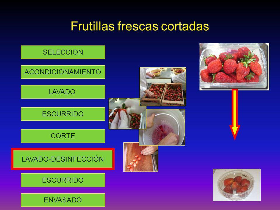 Frutillas frescas cortadas SELECCION ACONDICIONAMIENTO LAVADO ESCURRIDO CORTE LAVADO-DESINFECCIÓN ESCURRIDO ENVASADO