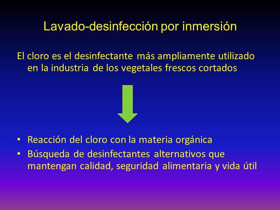 Lavado-desinfección por inmersión El cloro es el desinfectante más ampliamente utilizado en la industria de los vegetales frescos cortados Reacción del cloro con la materia orgánica Búsqueda de desinfectantes alternativos que mantengan calidad, seguridad alimentaria y vida útil