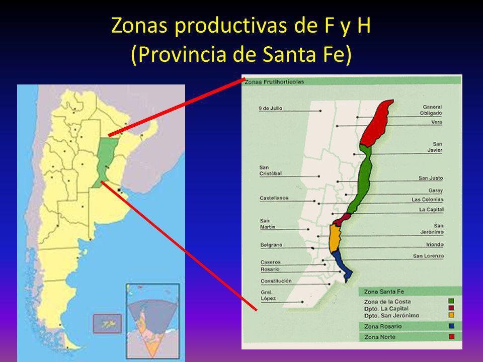 Zonas productivas de F y H (Provincia de Santa Fe)