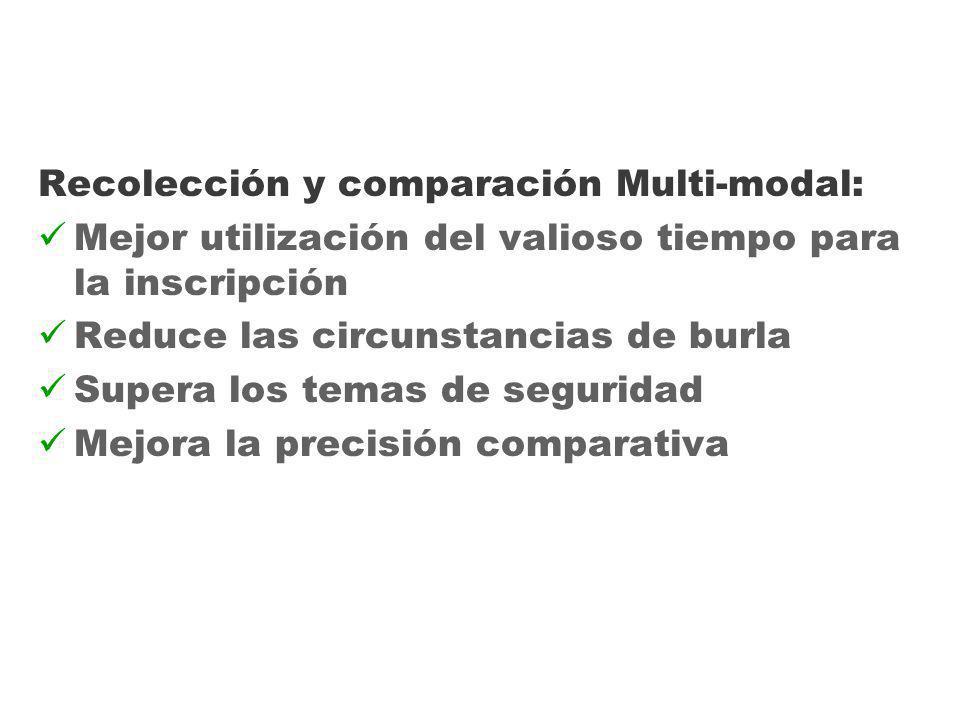 13 Recolección y comparación Multi-modal: Mejor utilización del valioso tiempo para la inscripción Reduce las circunstancias de burla Supera los temas de seguridad Mejora la precisión comparativa