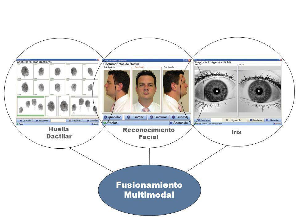 21 Fusionamiento Multimodal Reconocimiento Facial Huella Dactilar Iris