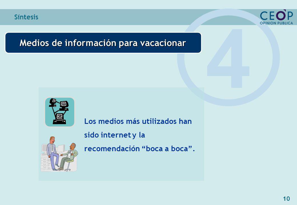 10 Síntesis Medios de información para vacacionar 4 Los medios más utilizados han sido internet y la recomendación boca a boca.