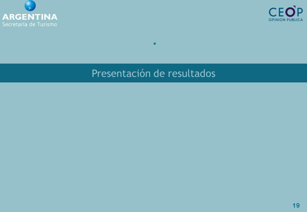 19 Presentación de resultados