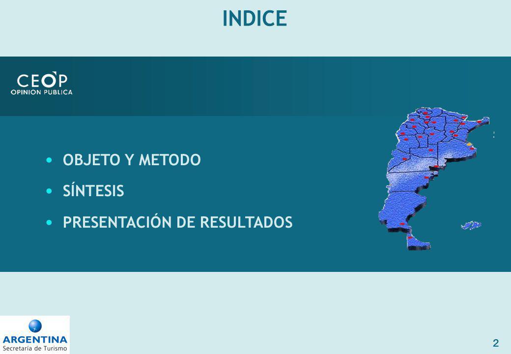 2 INDICE OBJETO Y METODO SÍNTESIS PRESENTACIÓN DE RESULTADOS