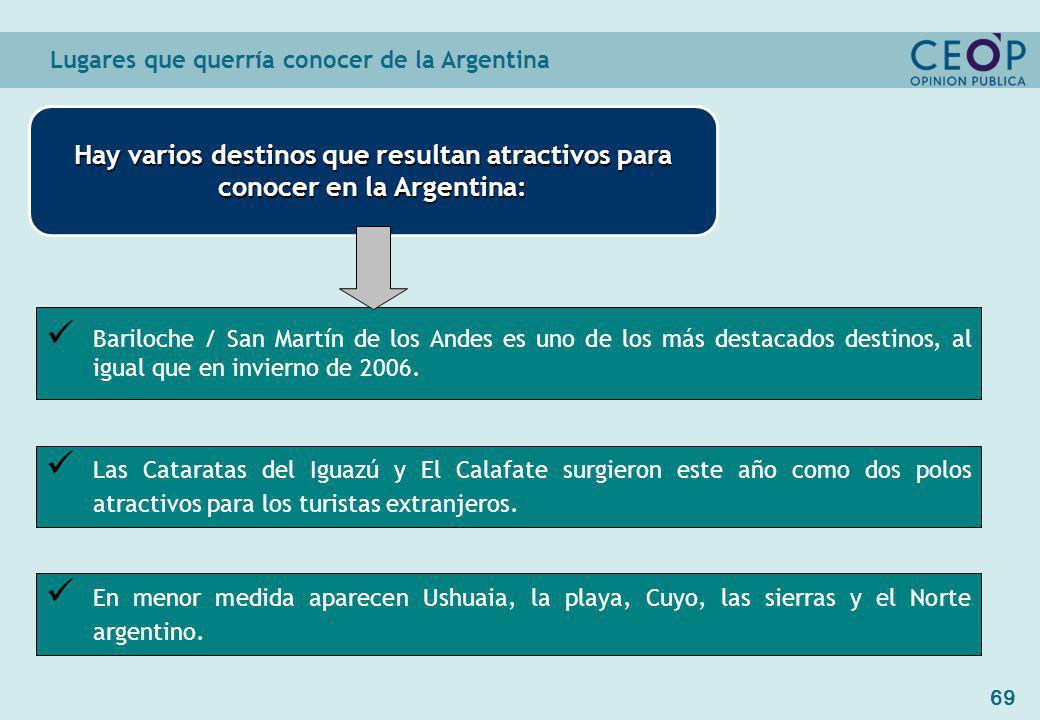 69 Hay varios destinos que resultan atractivos para conocer en la Argentina: Bariloche / San Martín de los Andes es uno de los más destacados destinos, al igual que en invierno de 2006.