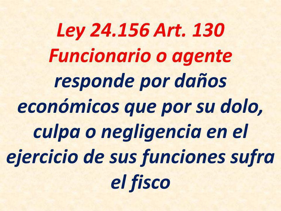 Ley 24.156 Art.