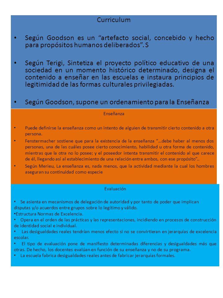 Curriculum Según Goodson es un artefacto social, concebido y hecho para propósitos humanos deliberados. S Según Terigi, Sintetiza el proyecto político