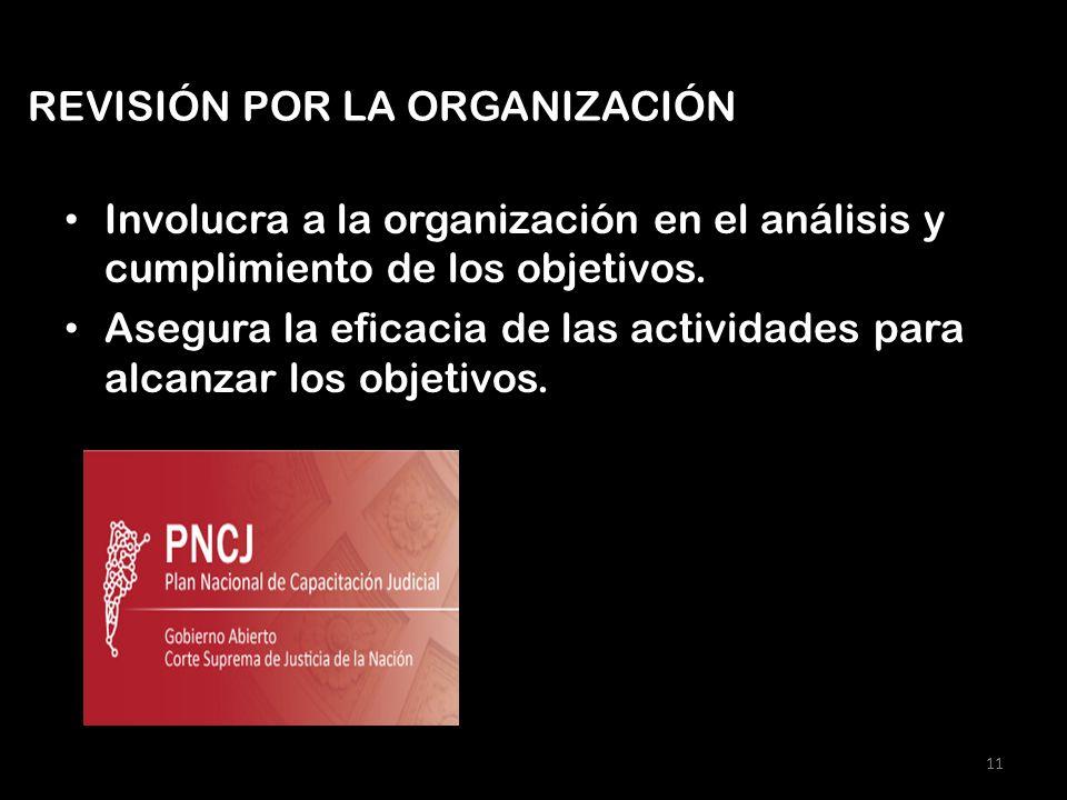 Involucra a la organización en el análisis y cumplimiento de los objetivos. Asegura la eficacia de las actividades para alcanzar los objetivos. 11 REV