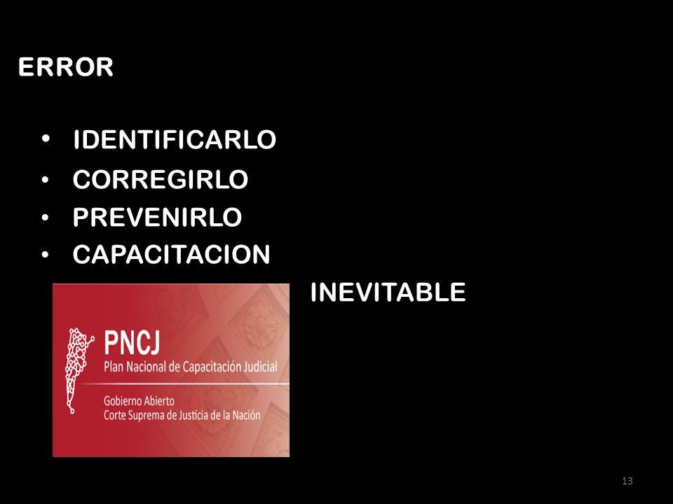 IDENTIFICARLO CORREGIRLO PREVENIRLO CAPACITACION INEVITABLE 13 ERROR