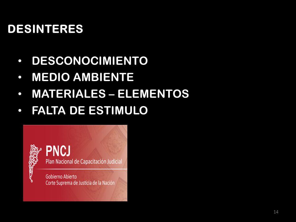 DESCONOCIMIENTO MEDIO AMBIENTE MATERIALES – ELEMENTOS FALTA DE ESTIMULO 14 DESINTERES