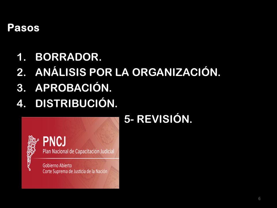 1.BORRADOR. 2.ANÁLISIS POR LA ORGANIZACIÓN. 3.APROBACIÓN. 4.DISTRIBUCIÓN. 5- REVISIÓN. 6 Pasos