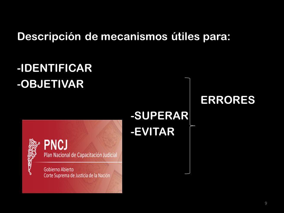 Descripción de mecanismos útiles para: -IDENTIFICAR -OBJETIVARERRORES ERRORES -SUPERAR -EVITAR 9