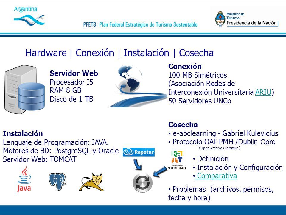 Hardware | Conexión | Instalación | Cosecha Servidor Web Procesador I5 RAM 8 GB Disco de 1 TB Conexión 100 MB Simétricos (Asociación Redes de Interconexión Universitaria ARIU)ARIU 50 Servidores UNCo Instalación Lenguaje de Programación: JAVA.