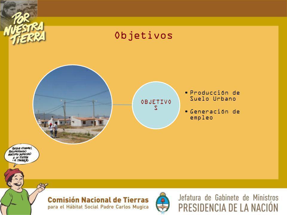 OBJETIVO S Producción de Suelo Urbano Generación de empleo Objetivos